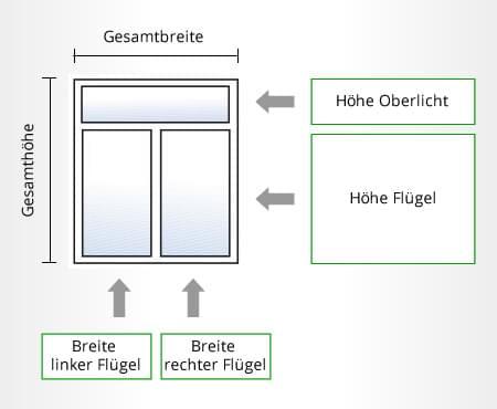 Aufteilung Fenster konfigurieren