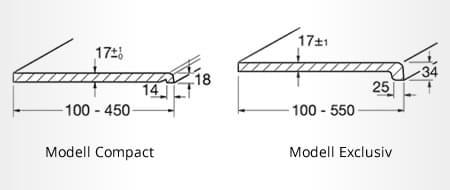 Ausladung (Tiefe) und Länge der Innenfensterbank