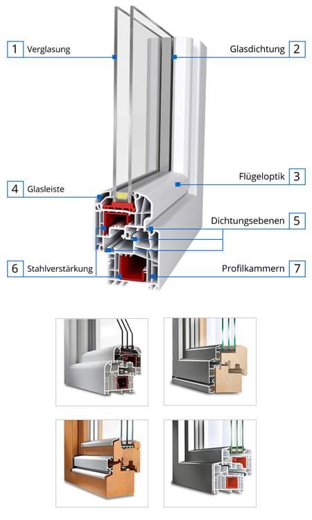 Top Balkontür & Terrassentür Konfigurator » online konfigurieren XZ39