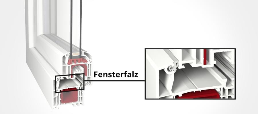 fensterfalz bessere w rmed mmung durch h here dichtheit. Black Bedroom Furniture Sets. Home Design Ideas