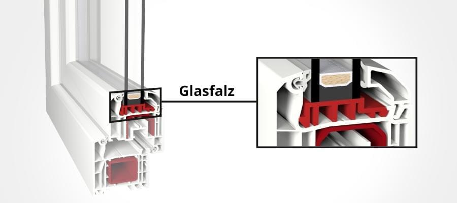 Glasfalz in Detailansicht