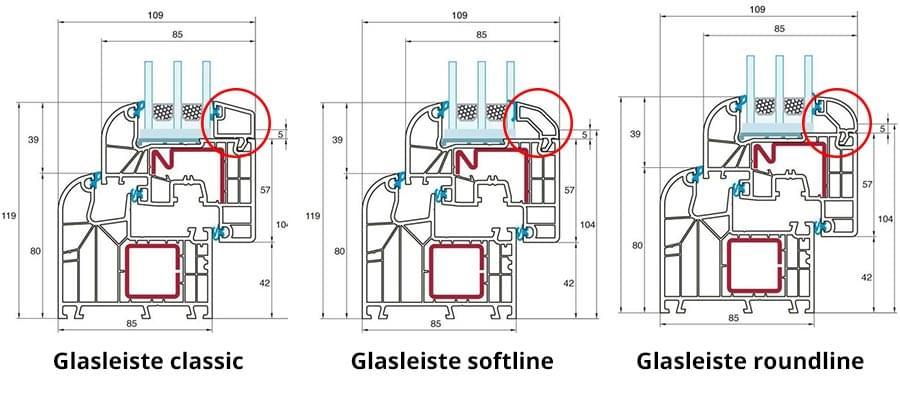 Unterschiedliche Formen von Glasleisten