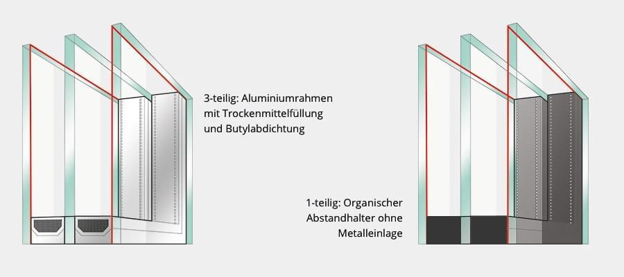 randverbund isolierglas scheiben isolierverglasung. Black Bedroom Furniture Sets. Home Design Ideas