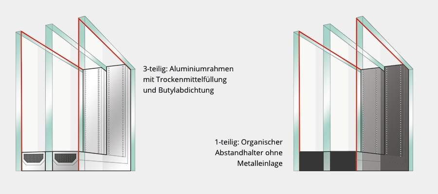 Randverbund Isolierglas