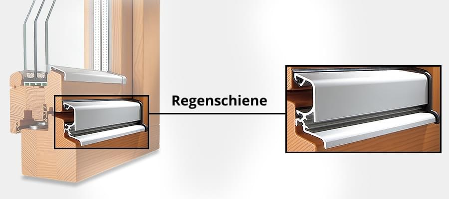 fenster regenschiene wetterschutzschiene fensterversand. Black Bedroom Furniture Sets. Home Design Ideas