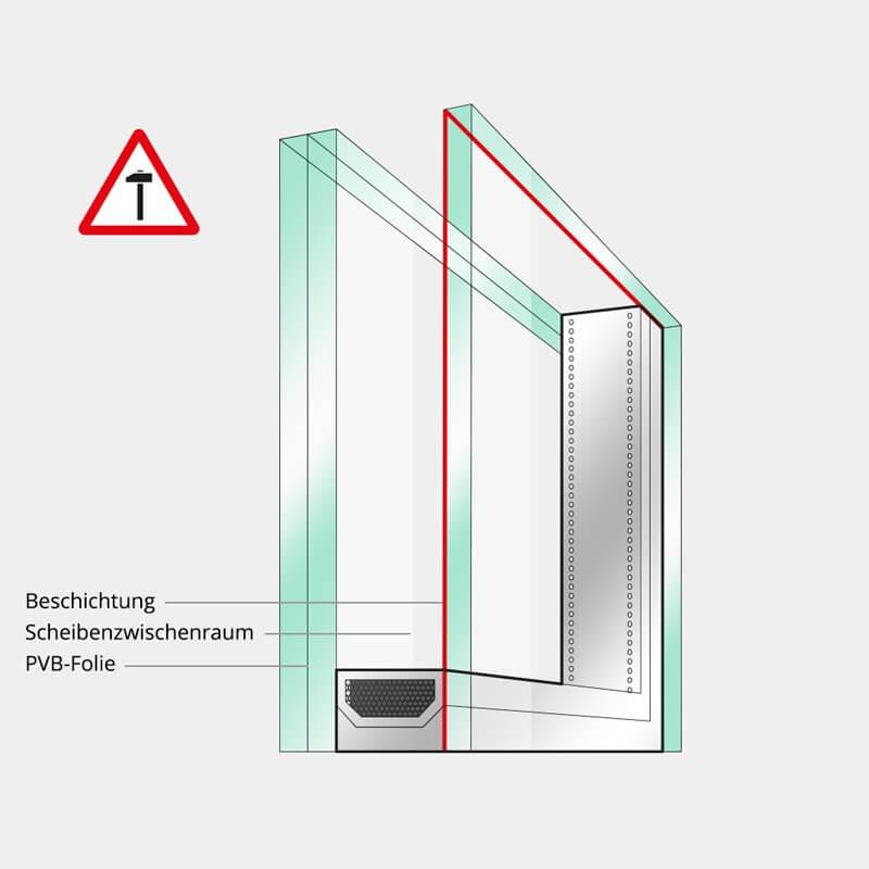Sicherheitsglas für erhöhte Fenster Sicherheit
