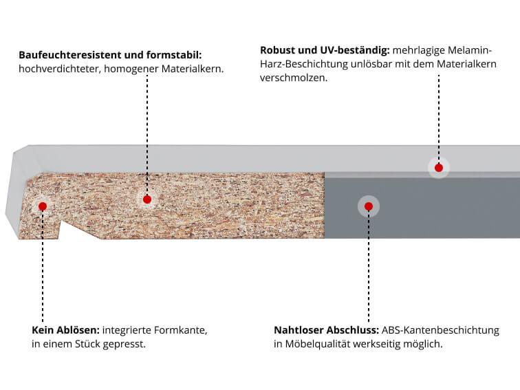 Fensterbank Modell Werzalit compact