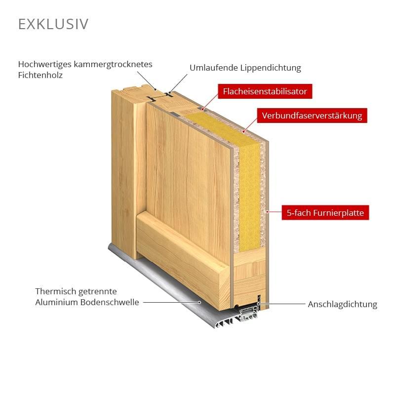Holz Haustür Profil