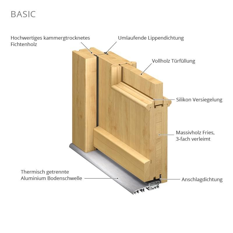 Holz Haustüre Profile