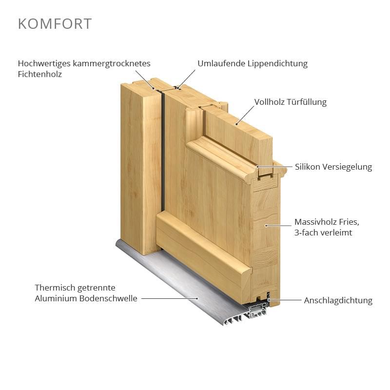 Holz Haustüren Profil