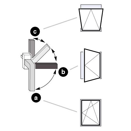 Winkhaus Fensterbeschläge: Funktionstest Drehkippfenster