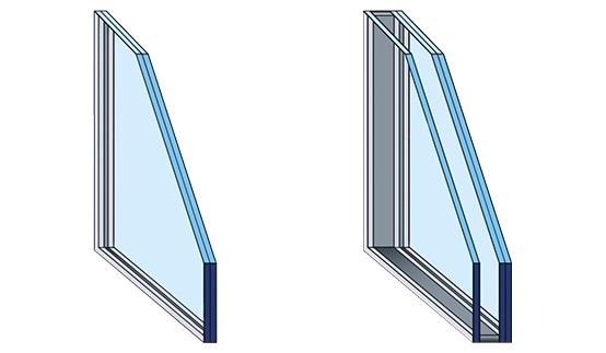 Sicherheitsklassen Fenster