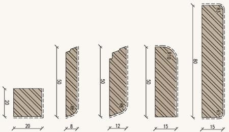 Abdeckleisten aus Holz