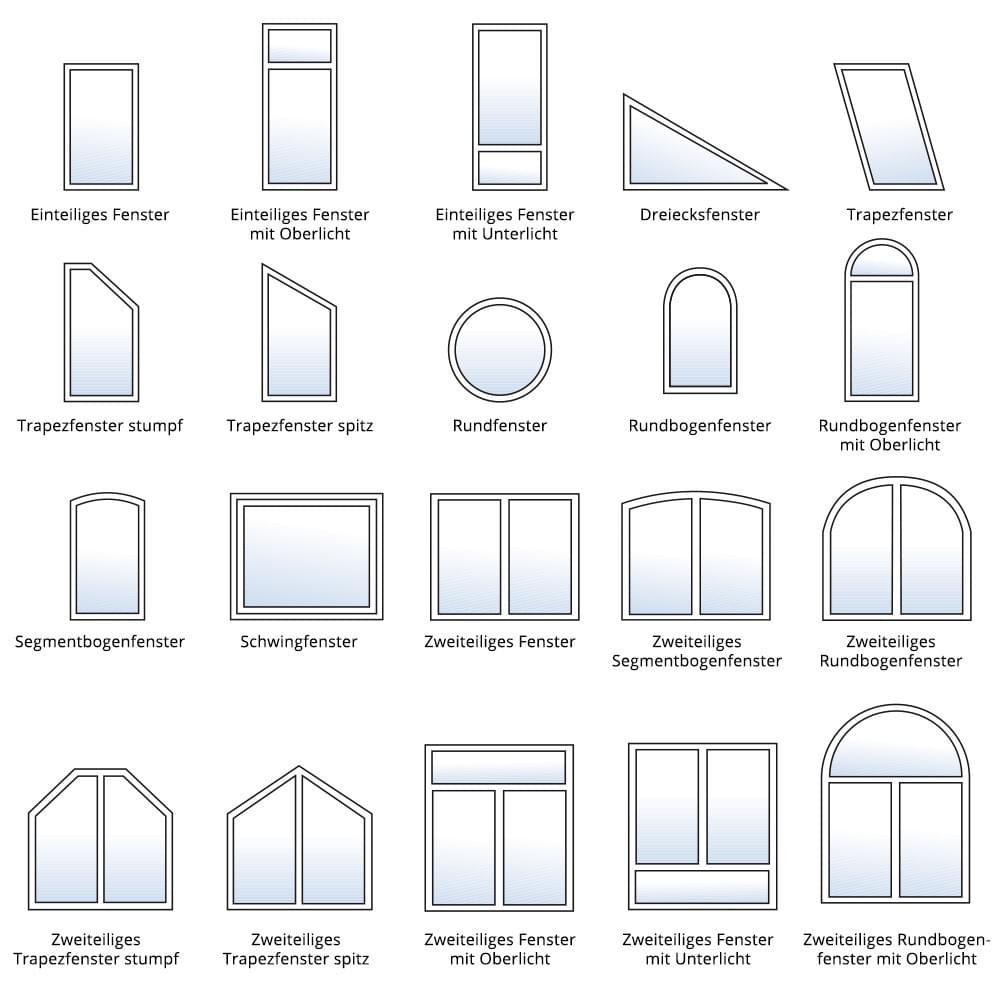 Fenstermodelle vergleichen und g nstig online kaufen - Fensterarten altbau ...