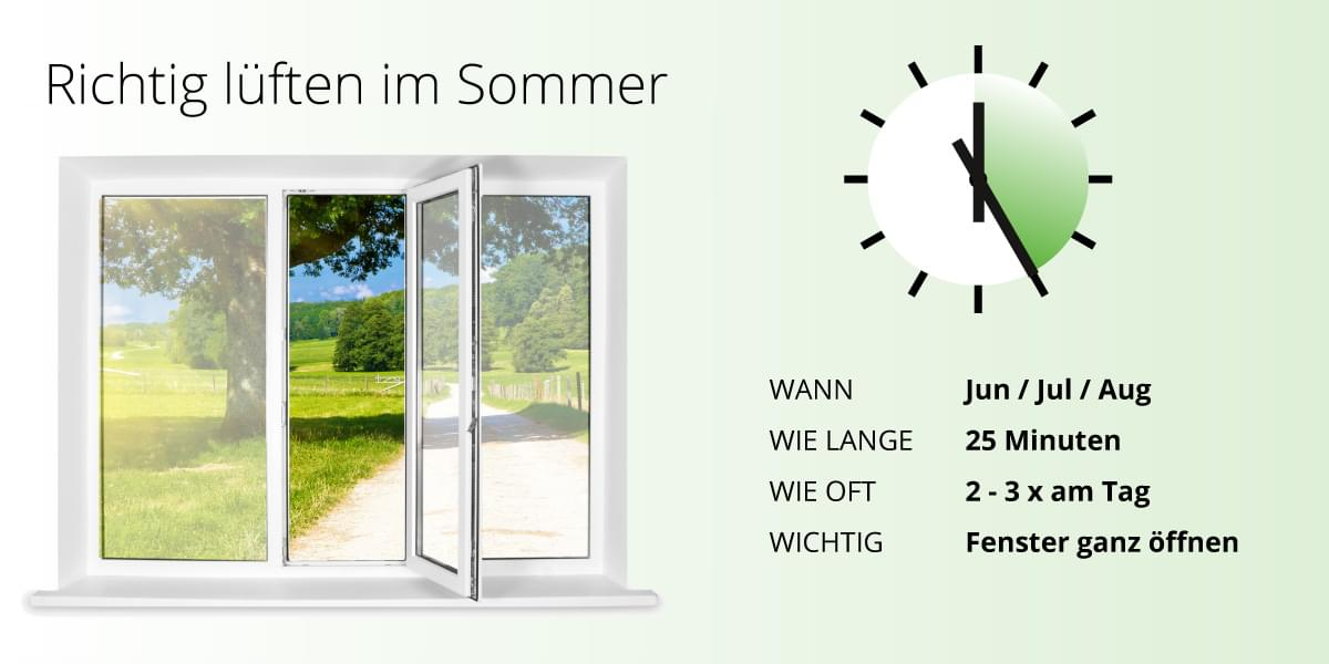 richtig l ften im sommer anleitung von fensterversand. Black Bedroom Furniture Sets. Home Design Ideas